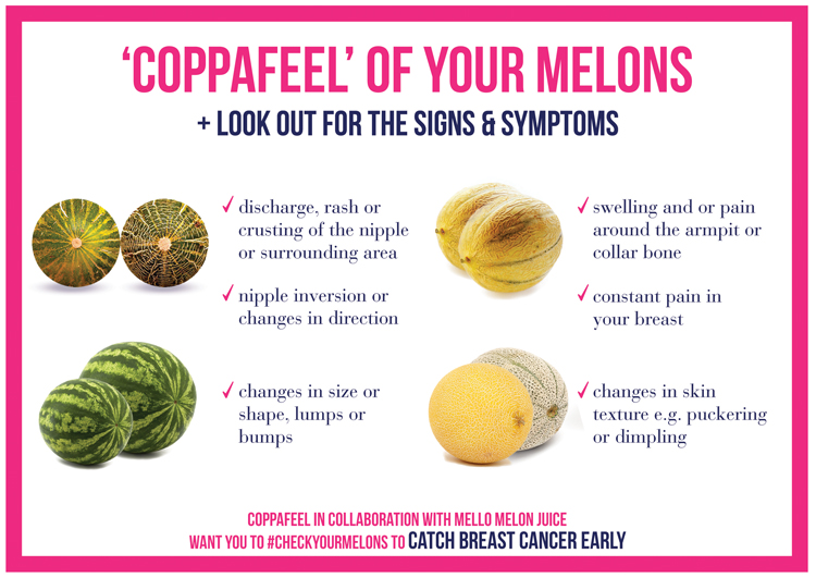 check your melons, signs & symptoms